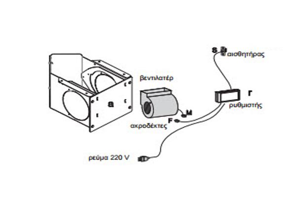 edilkamin-kit-673580