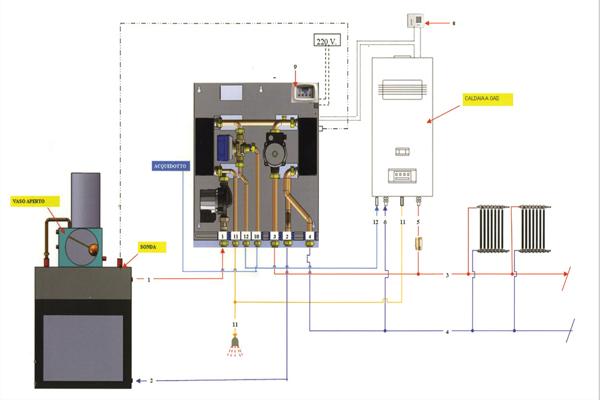 Σχέδιο εγκατάστασης υδραυλικού  ΚΙΤ 3000