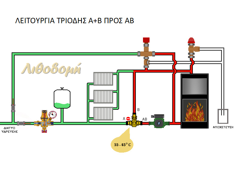 -σχέδιο-κυκλώματος-Β21-copy