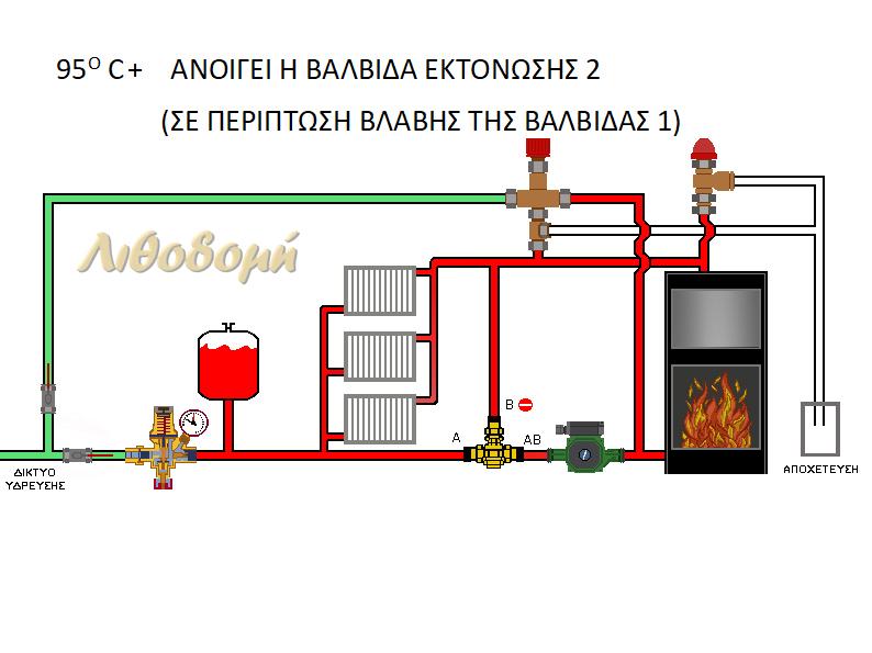 -σχέδιο-κυκλώματος-Β42-copy